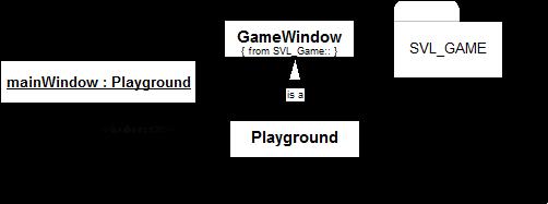 Grundgerüst SVL-GameApp