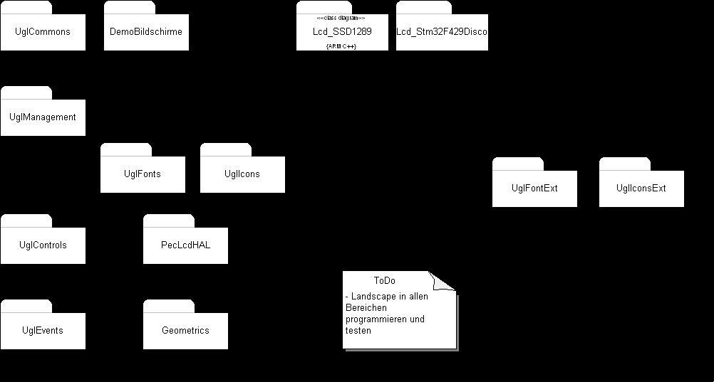 micro Grafic Library